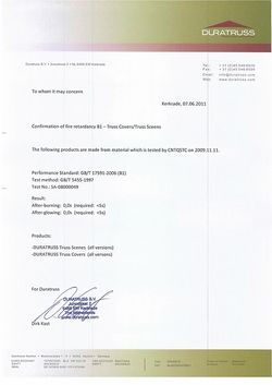 B1 Certificat