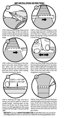 Nut Installation Instructions