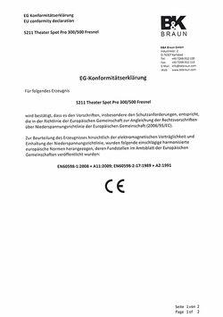 CE-Certificate of conformity