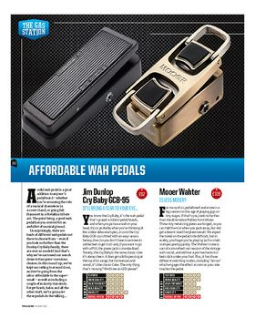 Affordable Wah Pedals